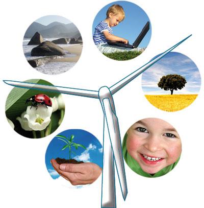 Dév durable