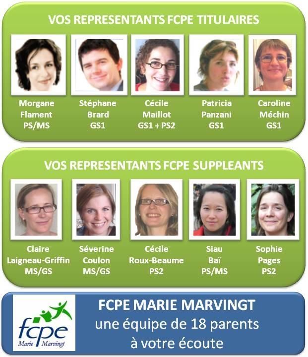 Représentants 2011-2012