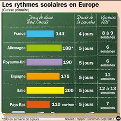 Les-rythmes-scolaires-dans-l-europe