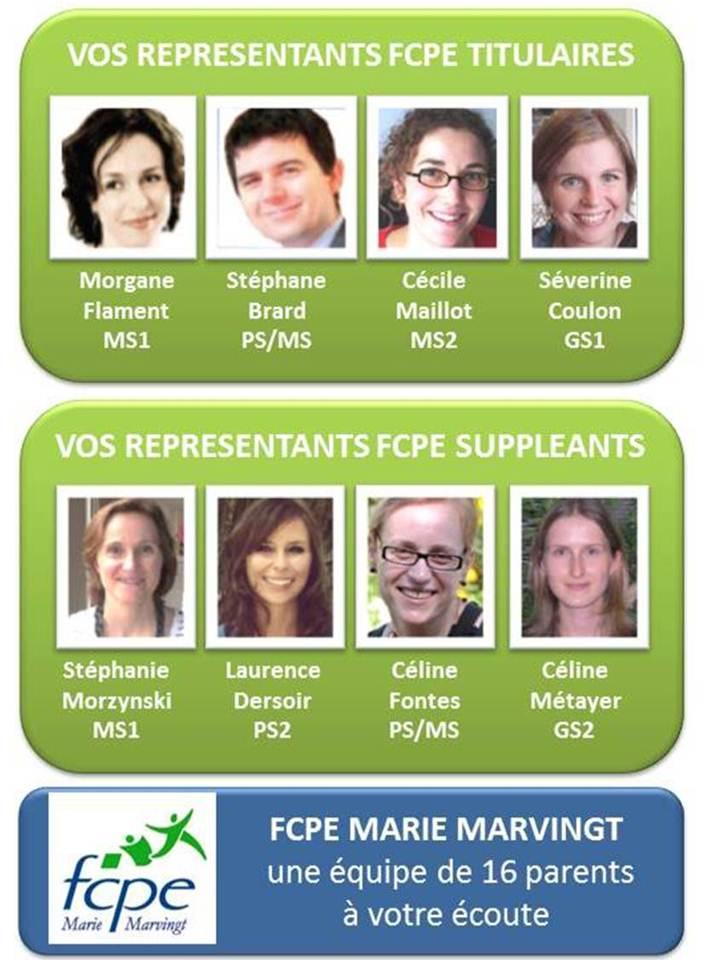 Représentants 2012-2013