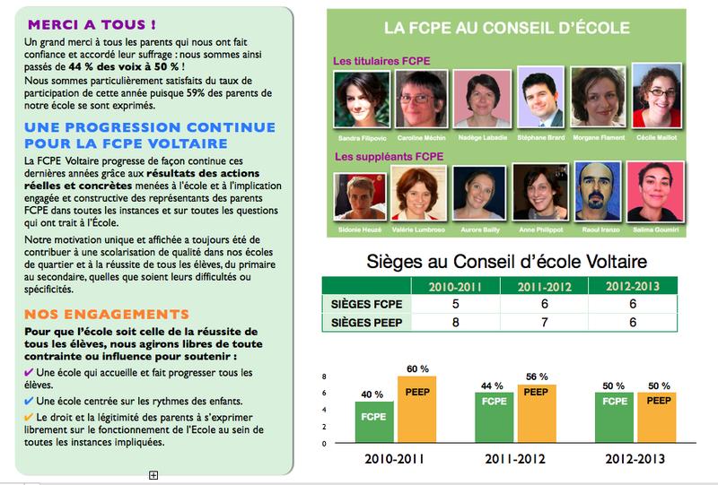 Résultats élections parents d'élèves FCPE 2012