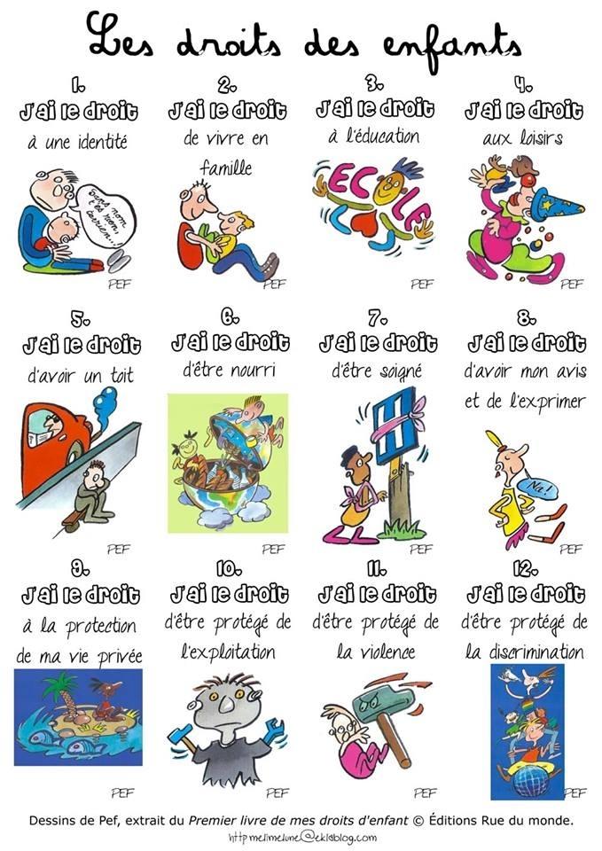 Droits des enfants