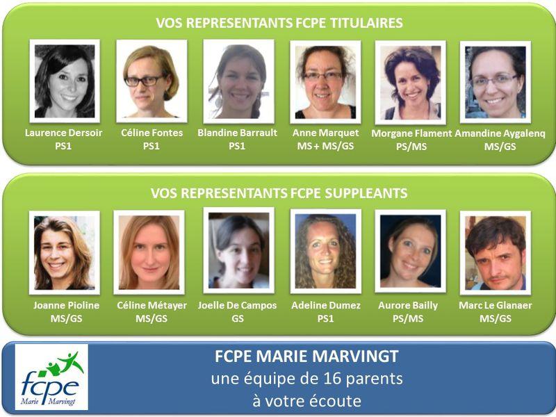 Représentants 2015-2016