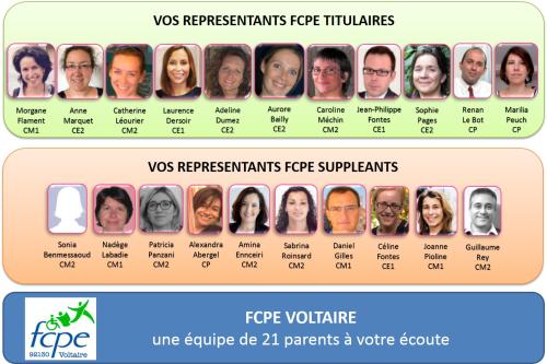 Représentants 2016-2017