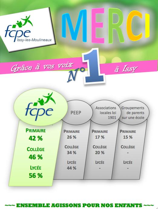 FCPE_2014