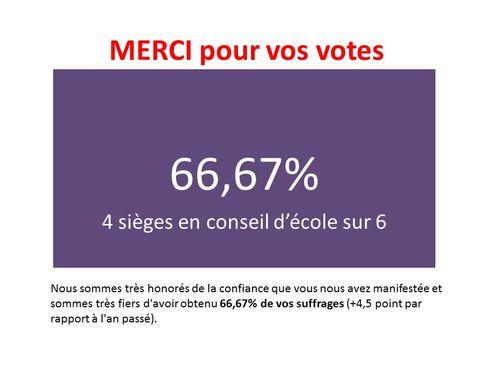 MERCI pour vos votes