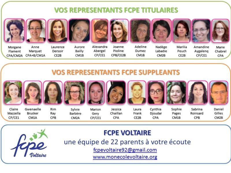 Représentants 2017-2018