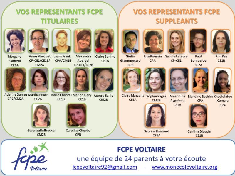 Représentants 2018-2019