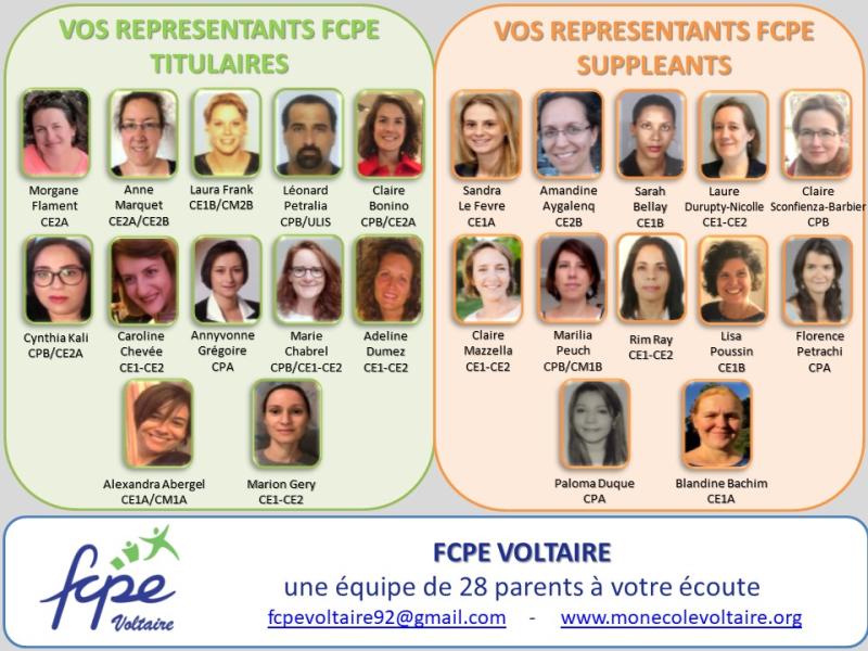 Représentants 2019-2020